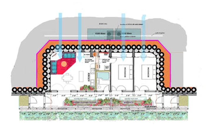 Earthship Residence « SUSTAINABLE BUILDING SOLUTION Ногоон